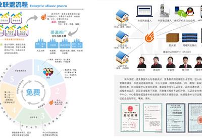 锦州市便民家政服务中心是干什么的