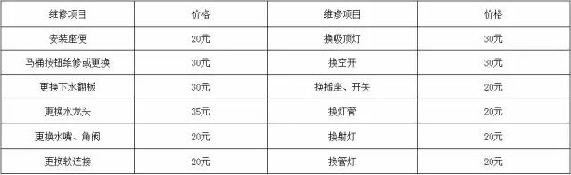 保洁卡户福利来了!¥61.5元每次。